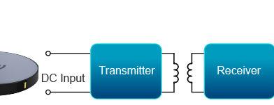 Rozwiązania Ritchek dla ładowania bezprzewodowego
