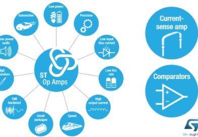 Wzmacniacze operacyjne firmy STMicroelectronics – przegląd oferty