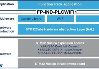 FP-IND-PLCWIFI1 – STM32 miniPLC