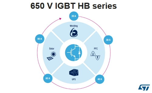 igbt-hb