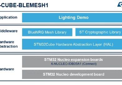 X-CUBE-BLEMESH1 – biblioteka dla BLE Mesh