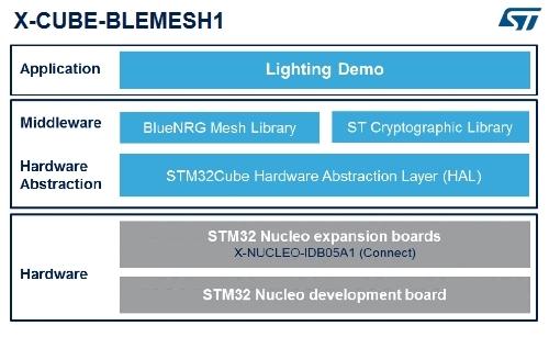x-cube-blemesh1