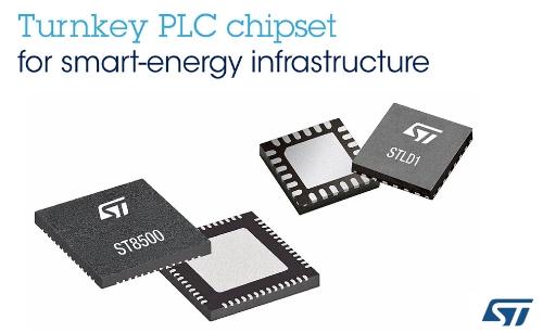 st-plc-solutions