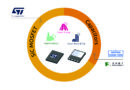 Optimized use of SiC MOSFETs in industrial applications