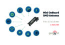 New Mini OnBoard SMD antenna release from Proant