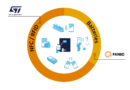NFC / RFID tags and readers from ST Microelectronics