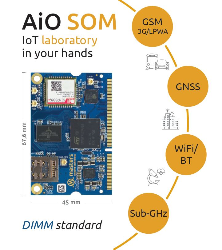 SOM for IoT applications