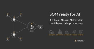 All-in-One SOM – boost prototyping of IoT applications