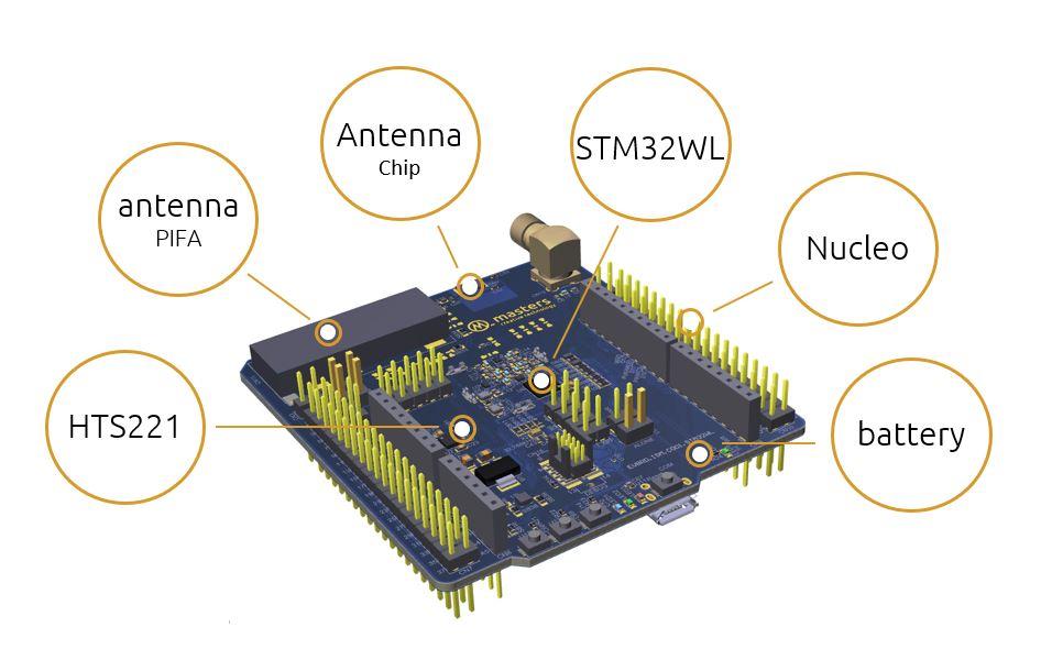 płyta ewaluacyjna STM32WL z LoRa