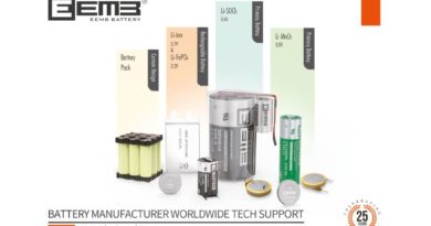 Batteries – standard and personalized solutions for each application